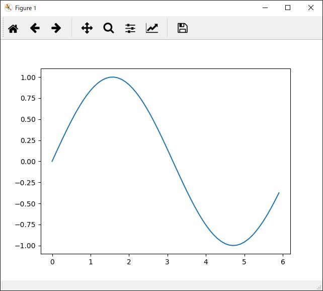sin関数グラフ